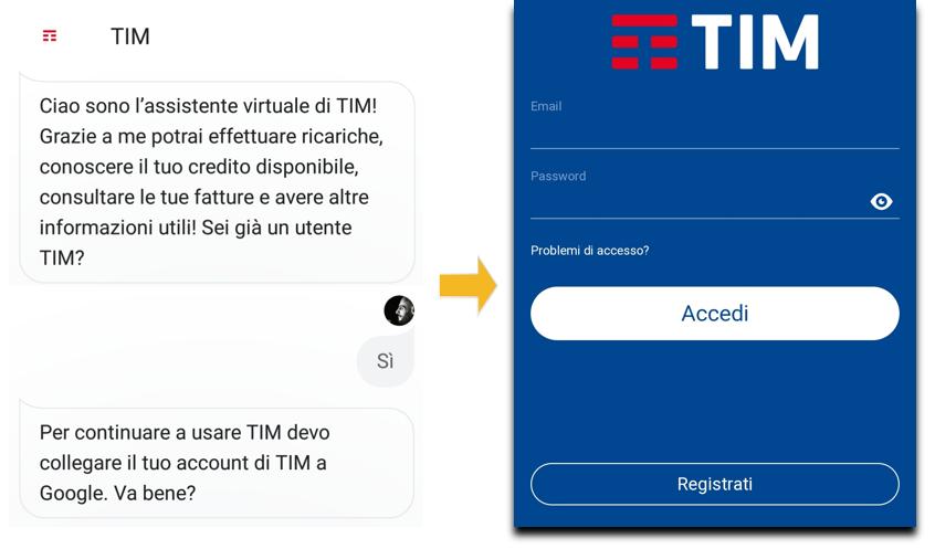 L'action di TIM che permette all'utente di autenticarsi e di gestire il piano