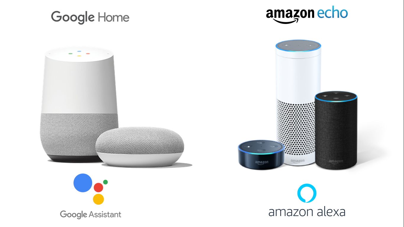 Voice Branding con Google Home Amazon Echo