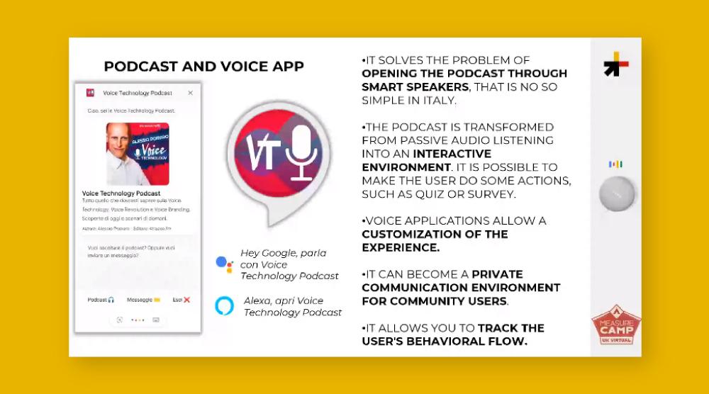 Podcast e Voice App